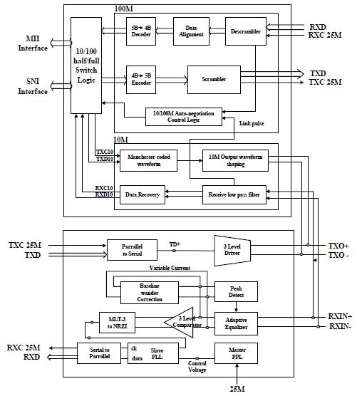 电路 电路图 电子 原理图 501_556