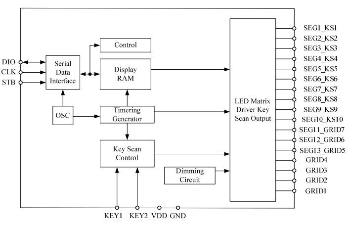 tt系统电路图