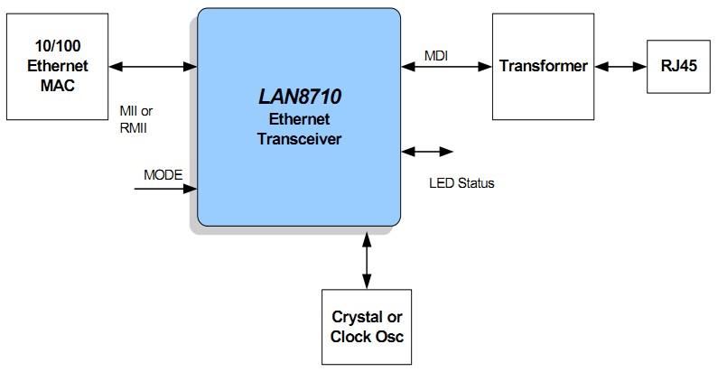 top242芯片的接线图