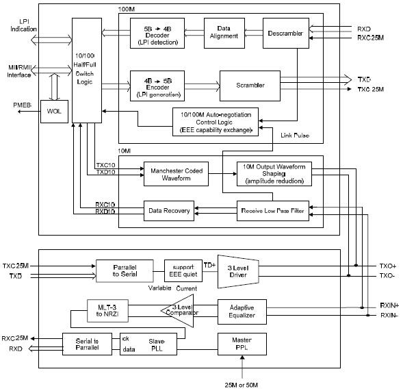 nf612芯片电路图