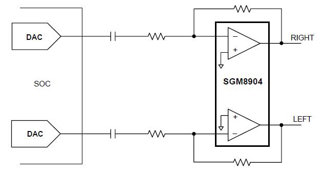 sgm8904参数电路图